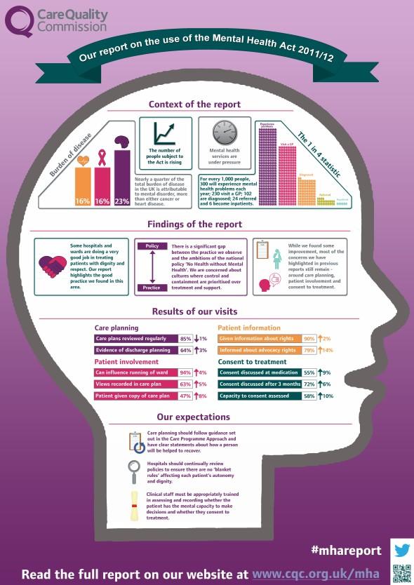 mha_infographic