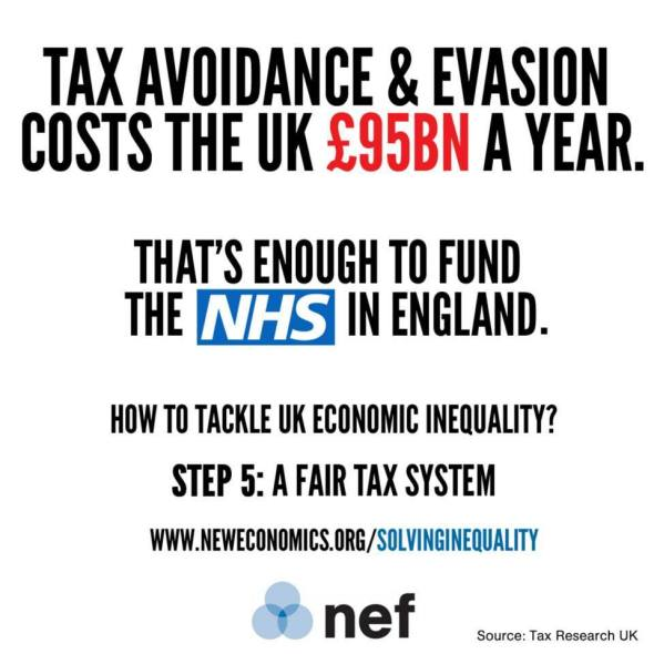 fund the NHS from tax collection